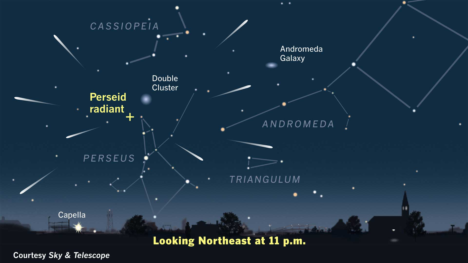 The 2018 Perseid meteor shower peaks overnight on Aug. 12-13, 2018. This sky map shows where to look at 11 p.m. local time this weekend. (Image credit: Sky & Telescope Magazine)